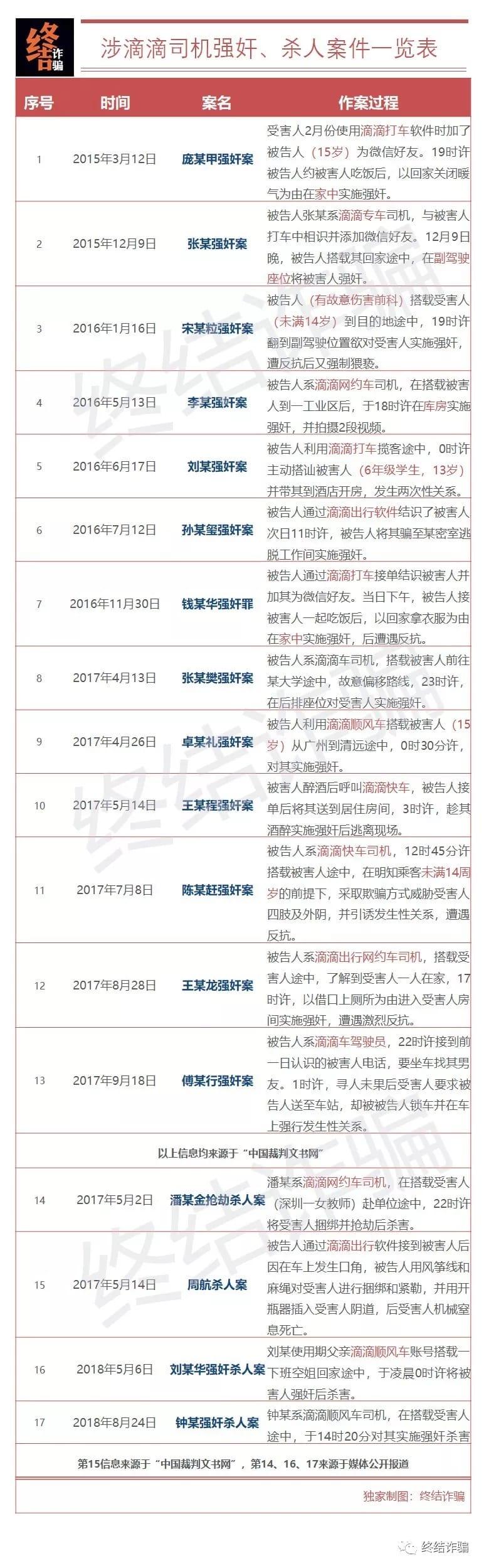 刑事案件_宁波婚姻律师_宁波离婚律师_宁波财富律师 第3张