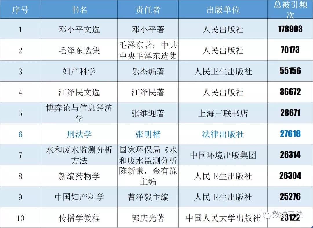 学术_宁波婚姻律师_宁波离婚律师_宁波财富律师 第1张
