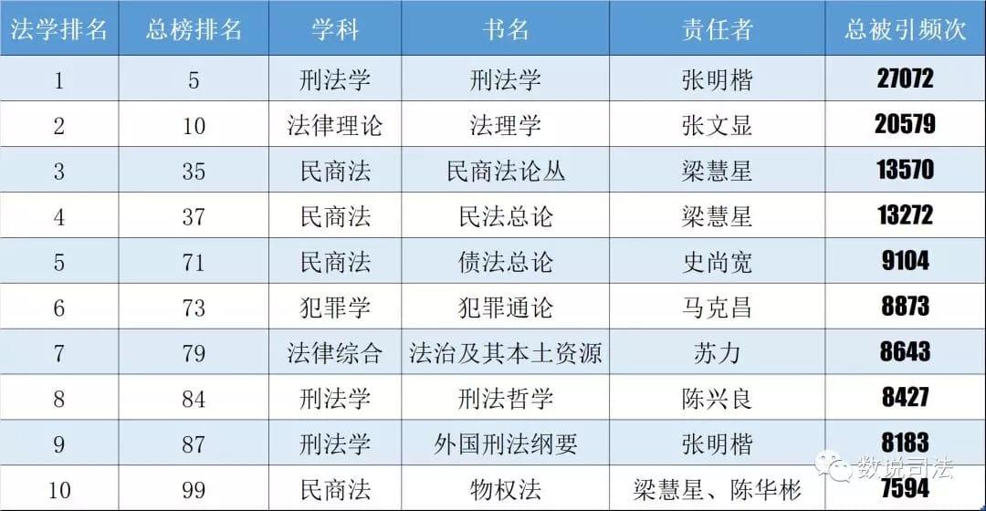 学术_宁波婚姻律师_宁波离婚律师_宁波财富律师 第3张