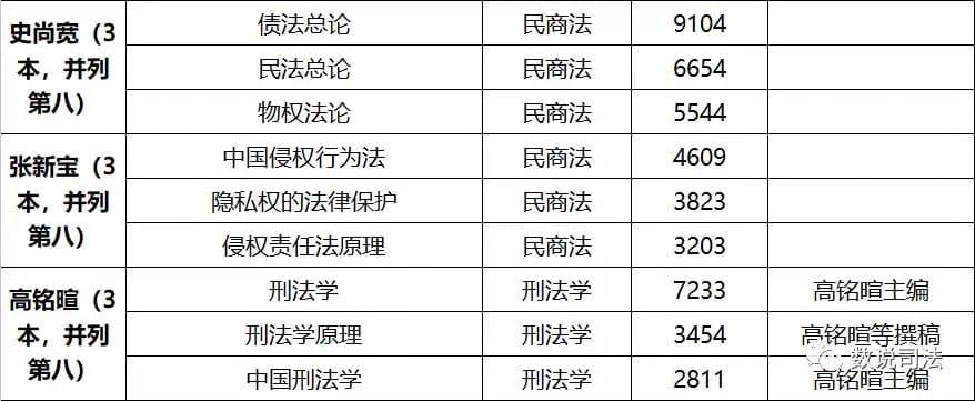 学术_宁波婚姻律师_宁波离婚律师_宁波财富律师 第8张