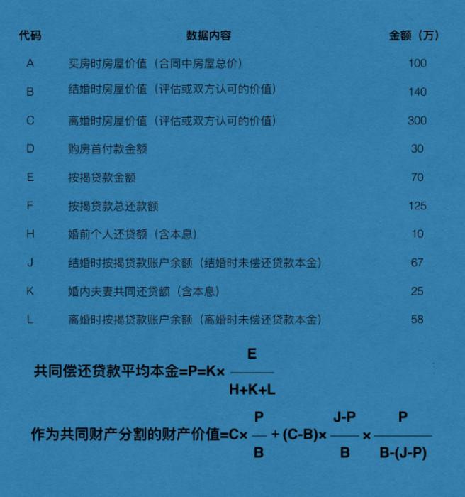 离婚房产分割_宁波婚姻律师_宁波离婚律师_宁波财富律师 第2张