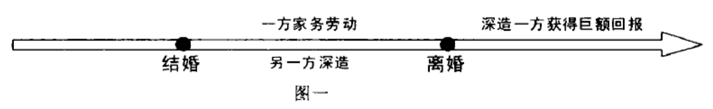 夫妻共同财产_宁波婚姻律师_宁波离婚律师_宁波财富律师 第1张