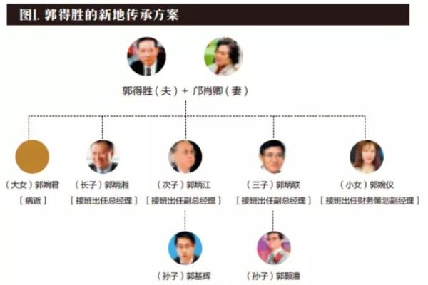 家族信托_宁波婚姻律师_宁波离婚律师_宁波财富律师 第1张