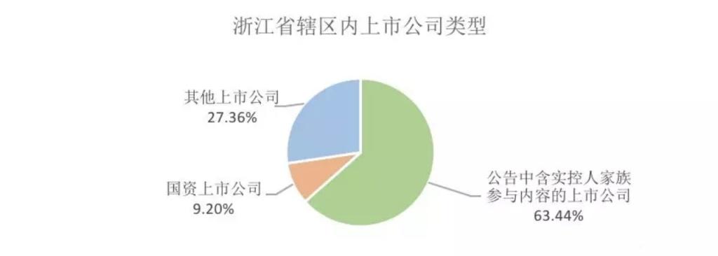 上市公司_宁波婚姻律师_宁波离婚律师_宁波财富律师 第2张