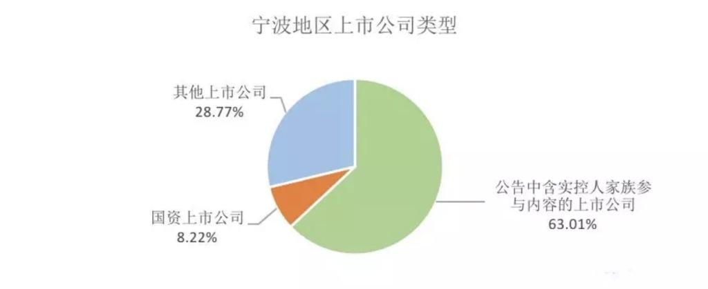 上市公司_宁波婚姻律师_宁波离婚律师_宁波财富律师 第11张