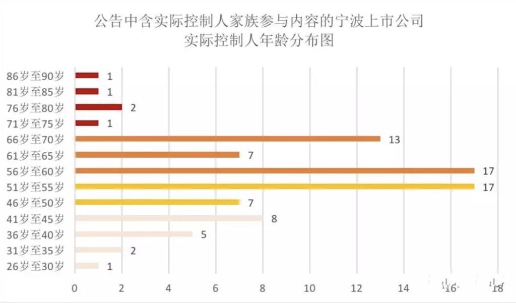 上市公司_宁波婚姻律师_宁波离婚律师_宁波财富律师 第12张