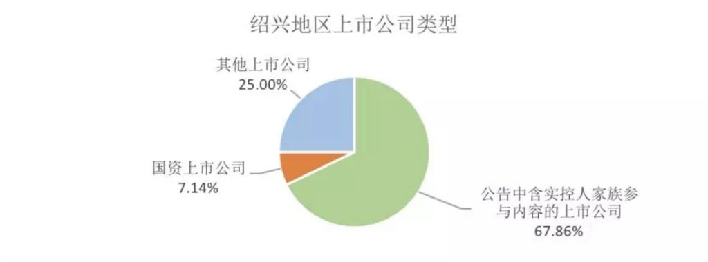 上市公司_宁波婚姻律师_宁波离婚律师_宁波财富律师 第14张