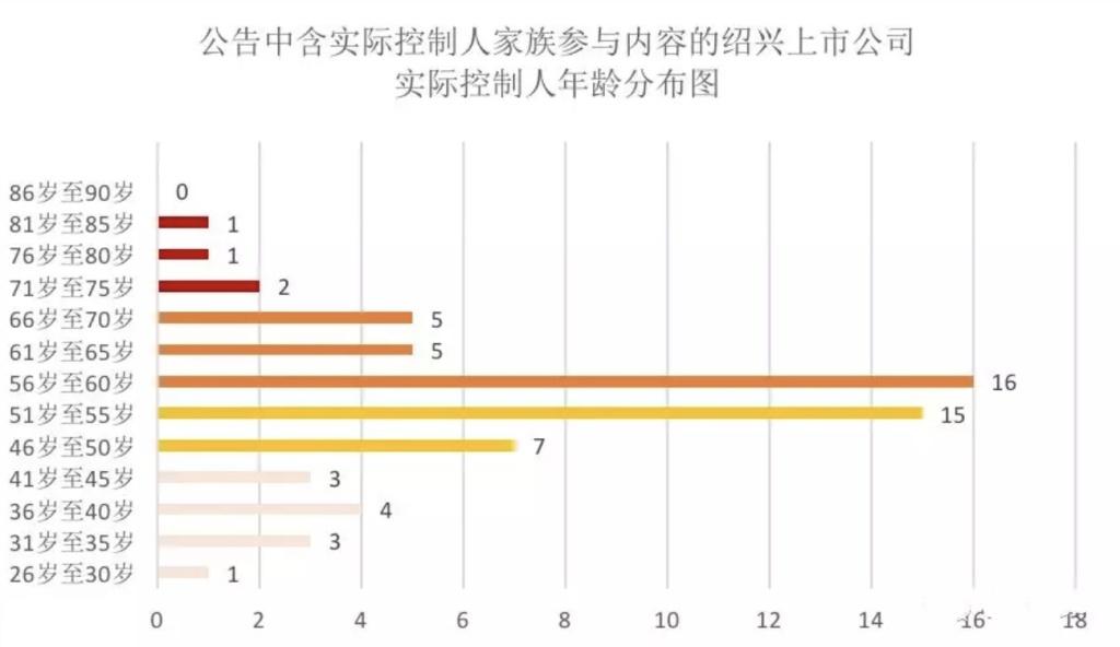 上市公司_宁波婚姻律师_宁波离婚律师_宁波财富律师 第15张