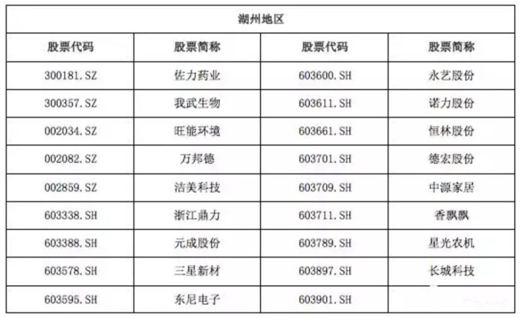上市公司_宁波婚姻律师_宁波离婚律师_宁波财富律师 第25张