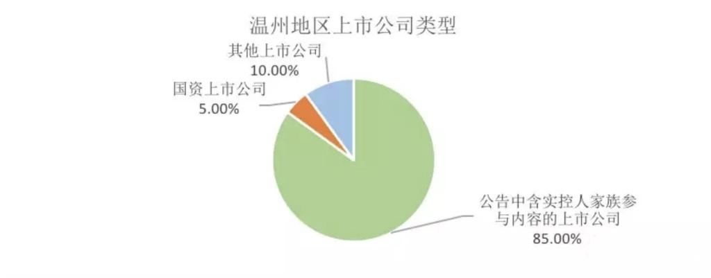 上市公司_宁波婚姻律师_宁波离婚律师_宁波财富律师 第26张