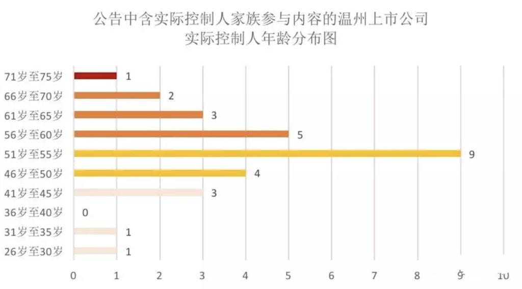 上市公司_宁波婚姻律师_宁波离婚律师_宁波财富律师 第27张