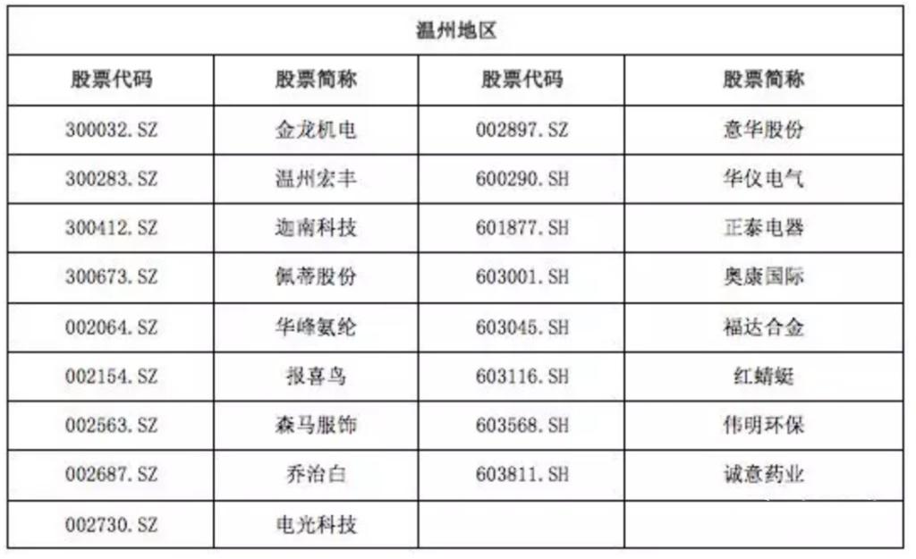 上市公司_宁波婚姻律师_宁波离婚律师_宁波财富律师 第28张