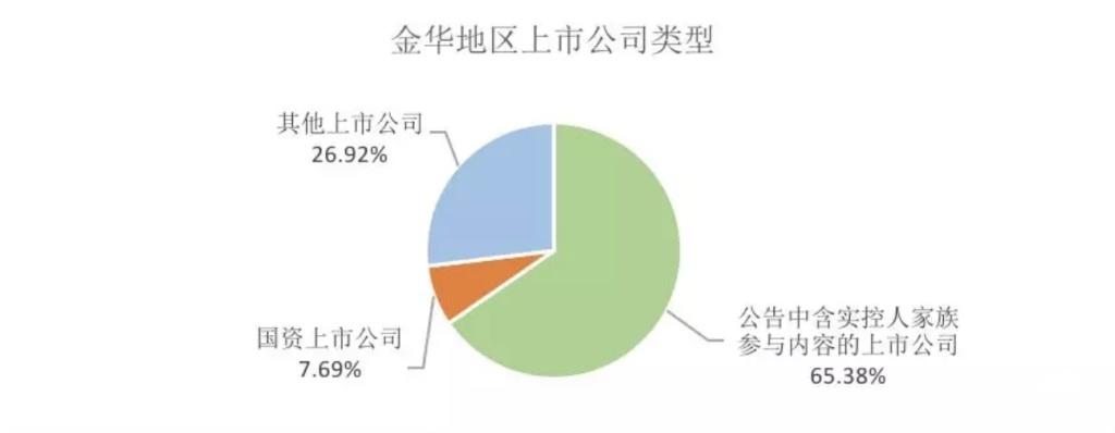 上市公司_宁波婚姻律师_宁波离婚律师_宁波财富律师 第29张