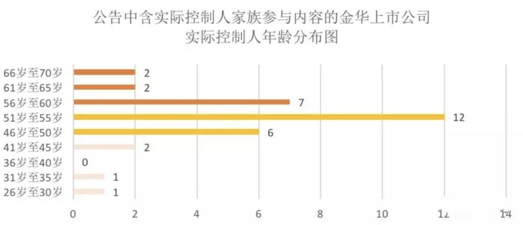 上市公司_宁波婚姻律师_宁波离婚律师_宁波财富律师 第30张
