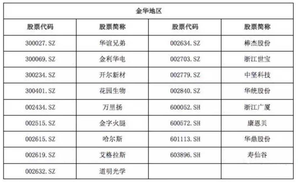 上市公司_宁波婚姻律师_宁波离婚律师_宁波财富律师 第31张