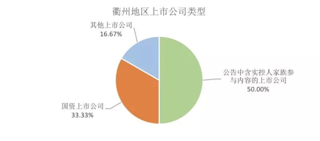 上市公司_宁波婚姻律师_宁波离婚律师_宁波财富律师 第32张