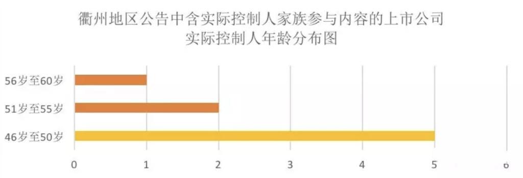 上市公司_宁波婚姻律师_宁波离婚律师_宁波财富律师 第33张