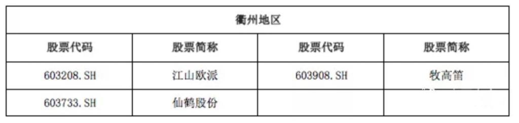 上市公司_宁波婚姻律师_宁波离婚律师_宁波财富律师 第34张