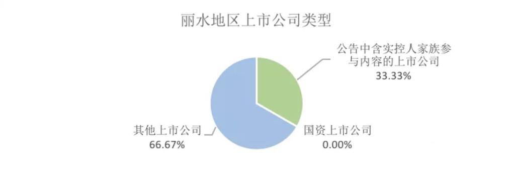上市公司_宁波婚姻律师_宁波离婚律师_宁波财富律师 第35张